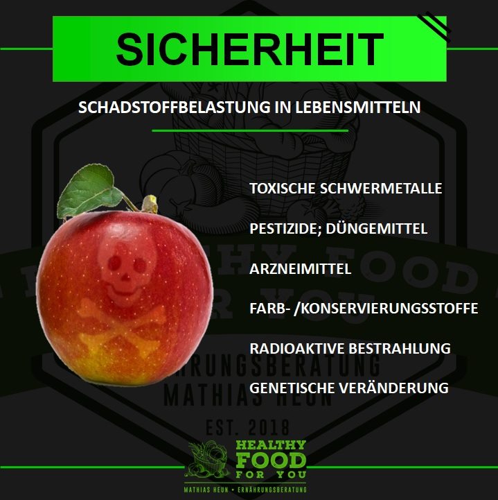 Sicherheit_HealthyFood4You